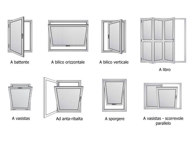 tipi di apertura finestre tutte le tipologie futura infissi